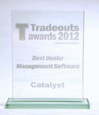 Best Dealer Management Software
